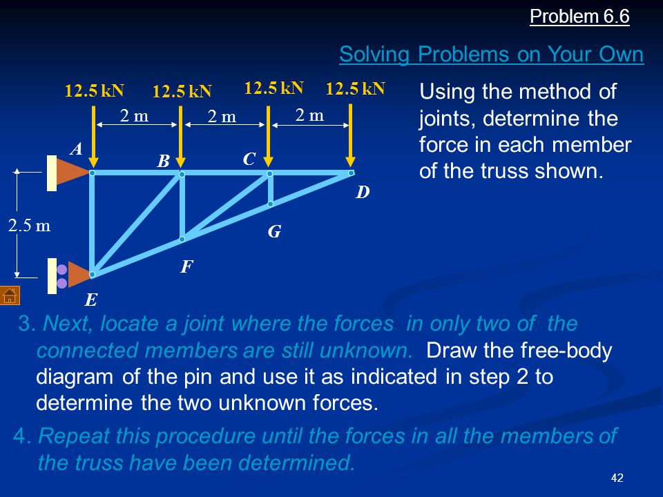 42 Solving Problems on Your Own 3. Next, locate a joint where the forces in only two of the connected members are still unknown. Draw the free-body di