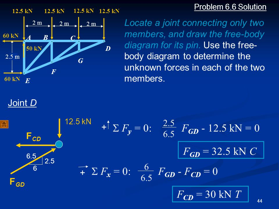 44 Problem 6.6 Solution Locate a joint connecting only two members, and draw the free-body diagram for its pin. Use the free- body diagram to determin