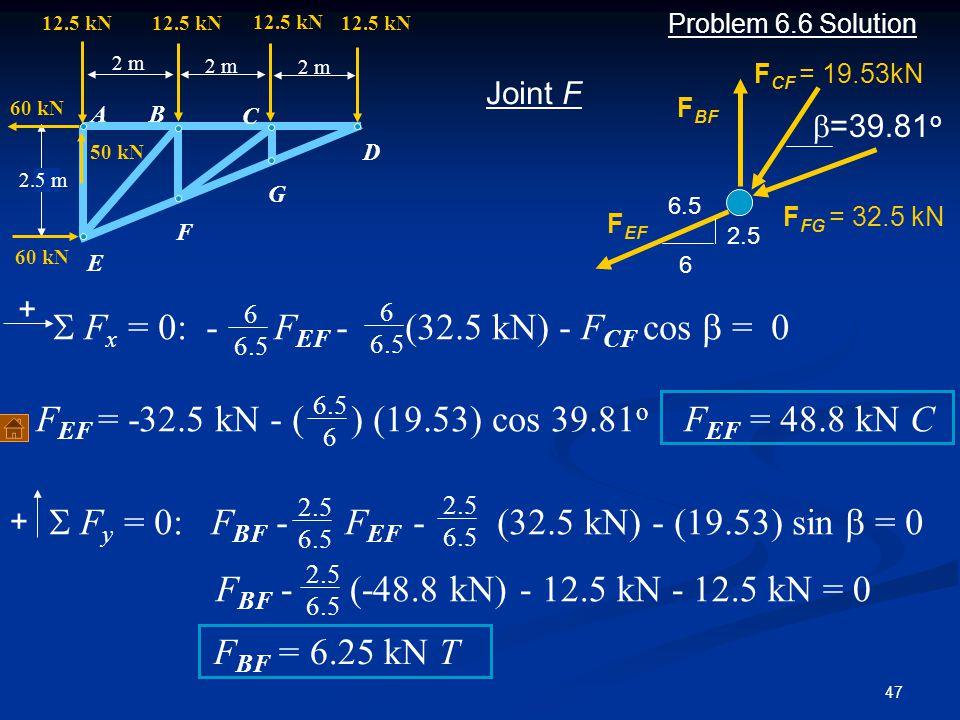 47 Problem 6.6 Solution F EF  F y = 0: F BF - F EF - (32.5 kN) - (19.53) sin  = 0 Joint F  =39.81 o A B C D F G 2 m 12.5 kN 2 m 12.5 kN 2.5 m E 6