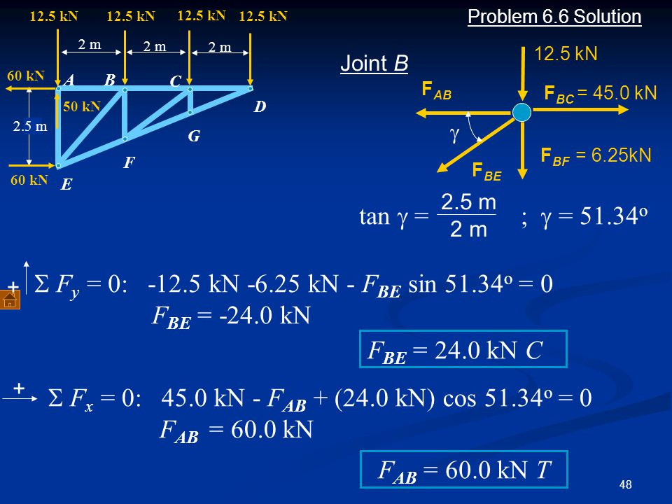 48 Problem 6.6 Solution F BE  F y = 0: -12.5 kN -6.25 kN - F BE sin 51.34 o = 0 F BE = -24.0 kN Joint B  A B C D F G 2 m 12.5 kN 2 m 12.5 kN 2.5 m
