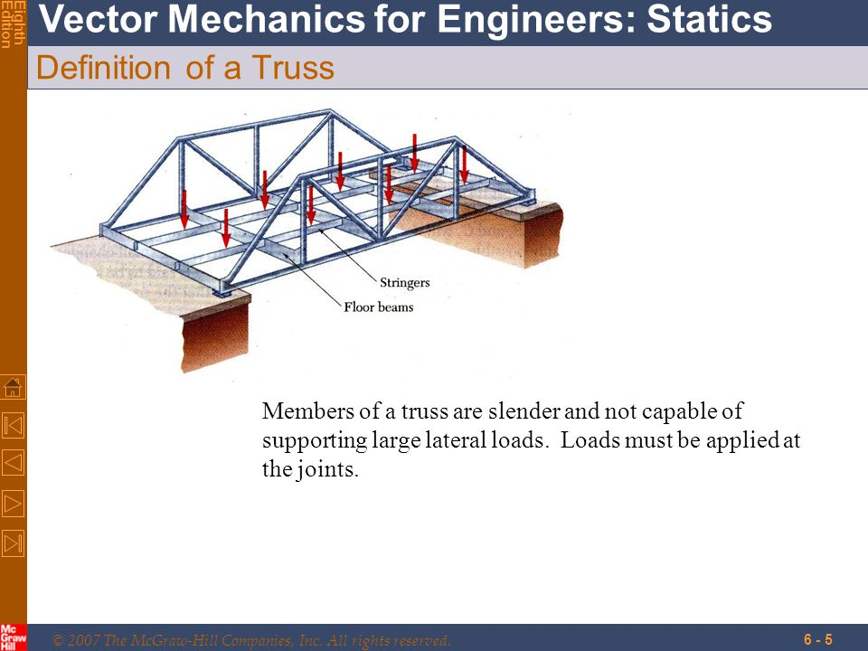 © 2007 The McGraw-Hill Companies, Inc. All rights reserved. Vector Mechanics for Engineers: Statics EighthEdition 6 - 5 Definition of a Truss Members