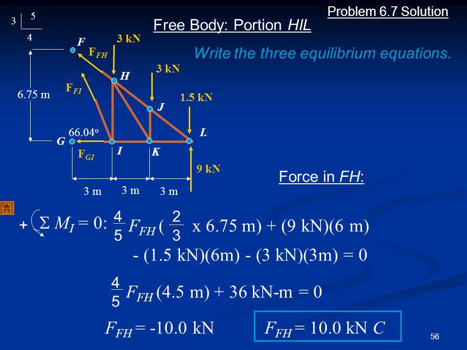 56 Problem 6.7 Solution + H J I K L 3 kN 1.5 kN 3 m 9 kN G F F FH F GI F FI 6.75 m 3 4 5 Free Body: Portion HIL Write the three equilibrium equations.