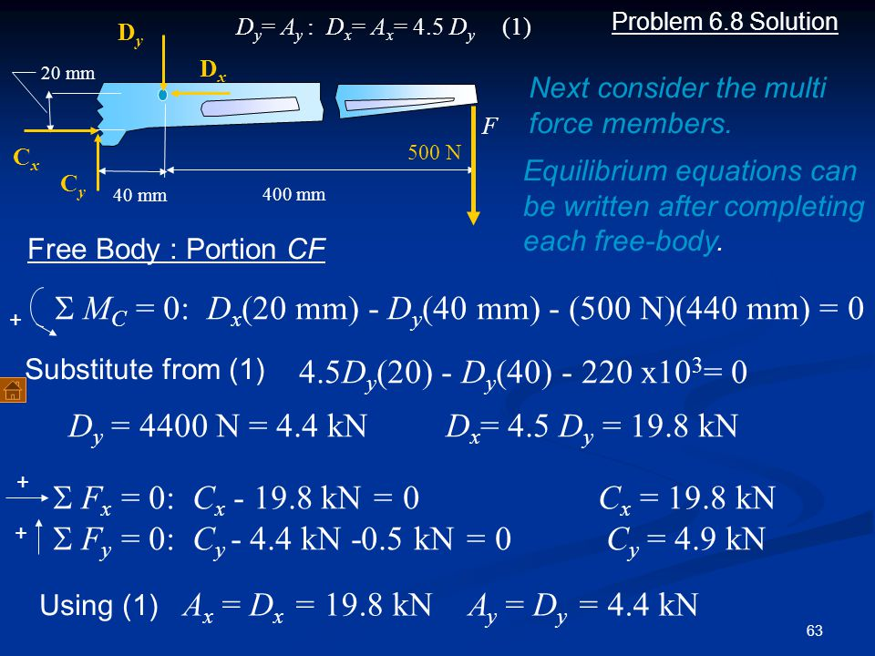 63 Problem 6.8 Solution + 20 mm 400 mm 500 N F Next consider the multi force members. Equilibrium equations can be written after completing each free-