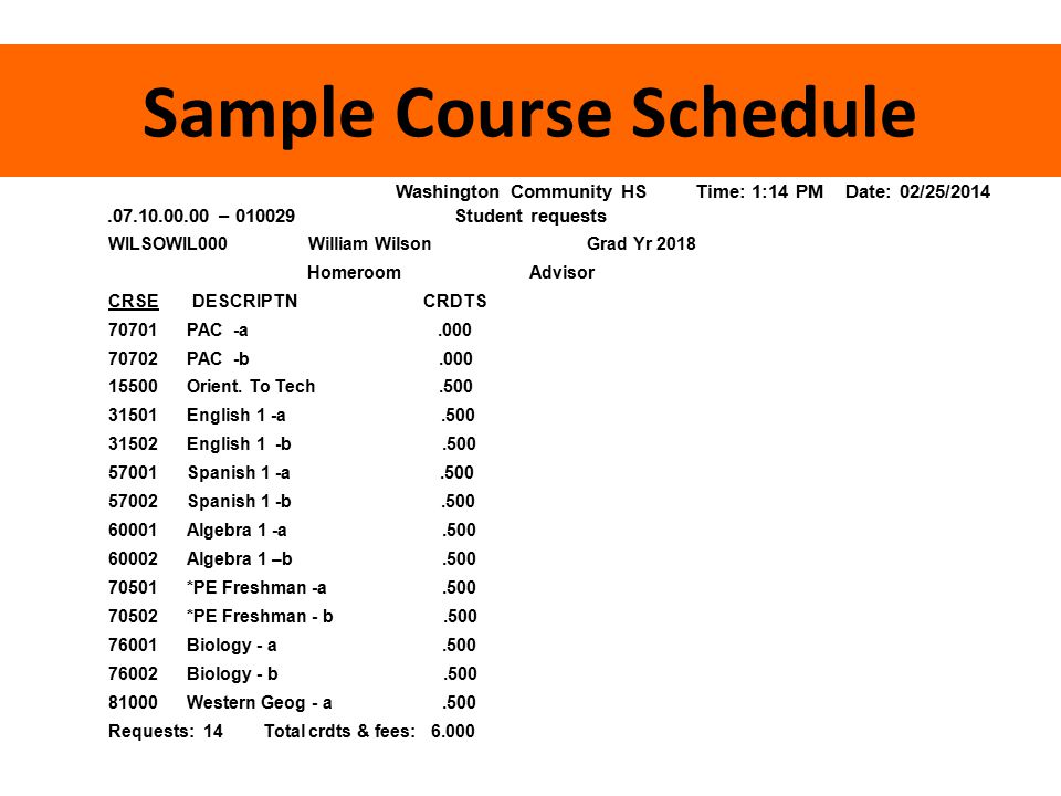 Sample Course Schedule Washington Community HS Time: 1:14 PM Date: 02/25/2014.07.10.00.00 – 010029 Student requests WILSOWIL000 William Wilson Grad Yr