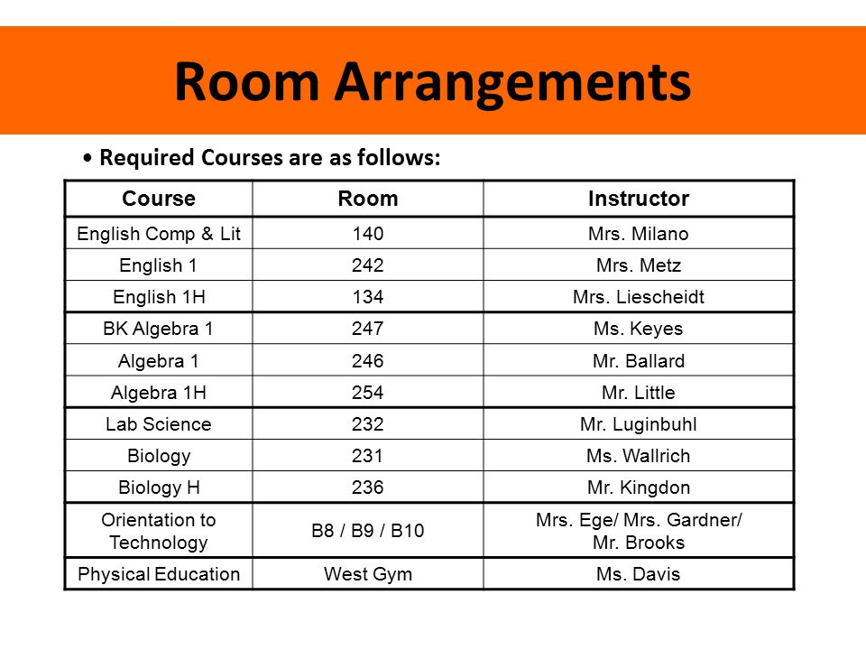 Room Arrangements Required Courses are as follows: CourseRoomInstructor English Comp & Lit140Mrs.