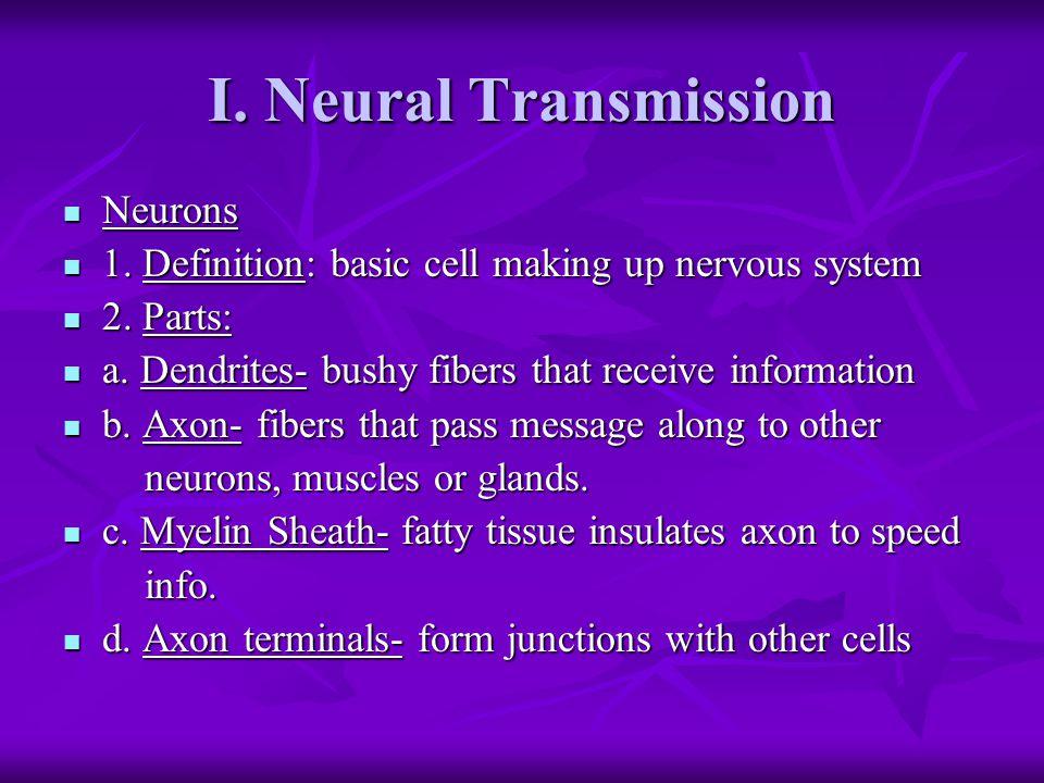 I. Neural Transmission Neurons Neurons 1. Definition: basic cell making up nervous system 1. Definition: basic cell making up nervous system 2. Parts: