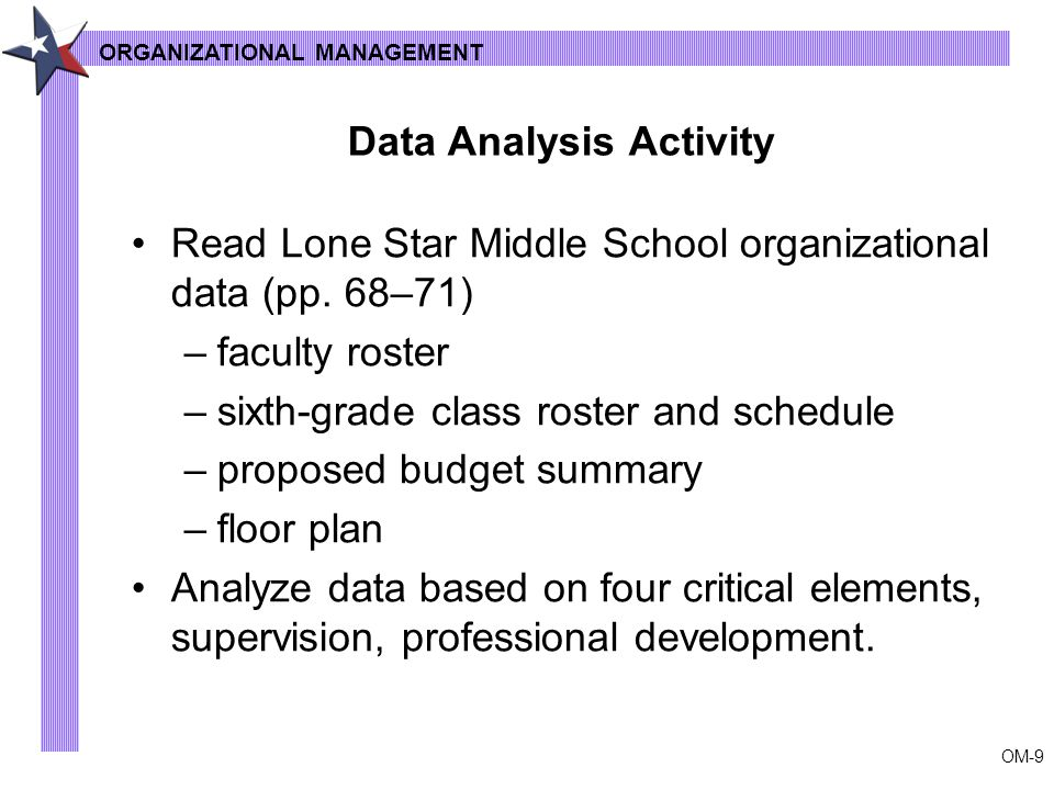 OM-9 Read Lone Star Middle School organizational data (pp.