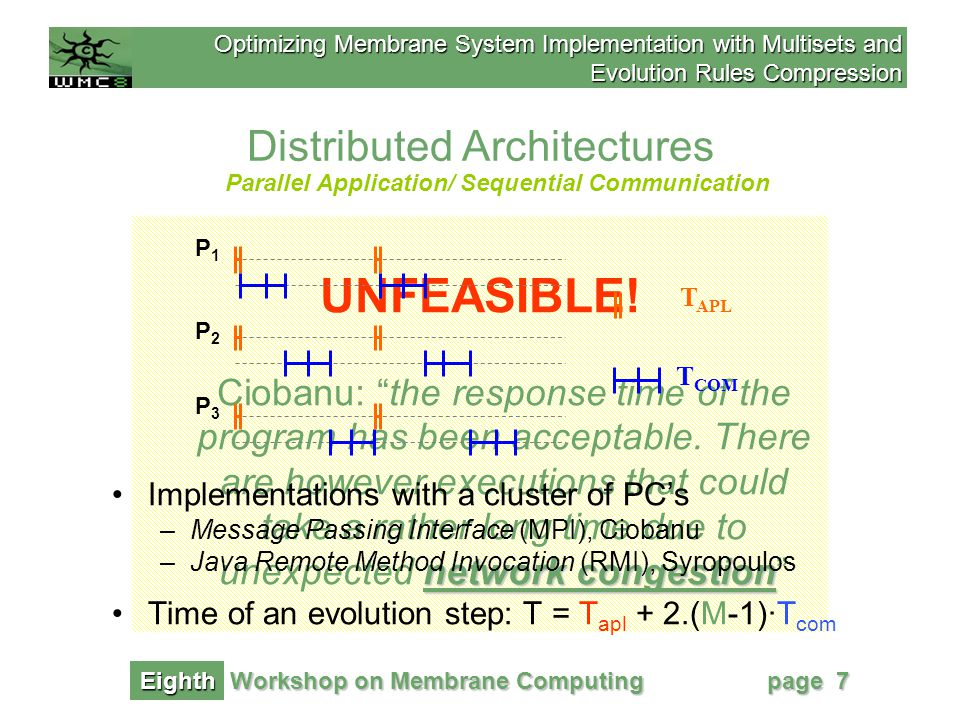 Optimizing Membrane System Implementation with Multisets and Evolution Rules Compression Workshop on Membrane Computing Eighth page 28 Analysis of Results Attenuate the storage problem Not penalized with compression, decompression processes.