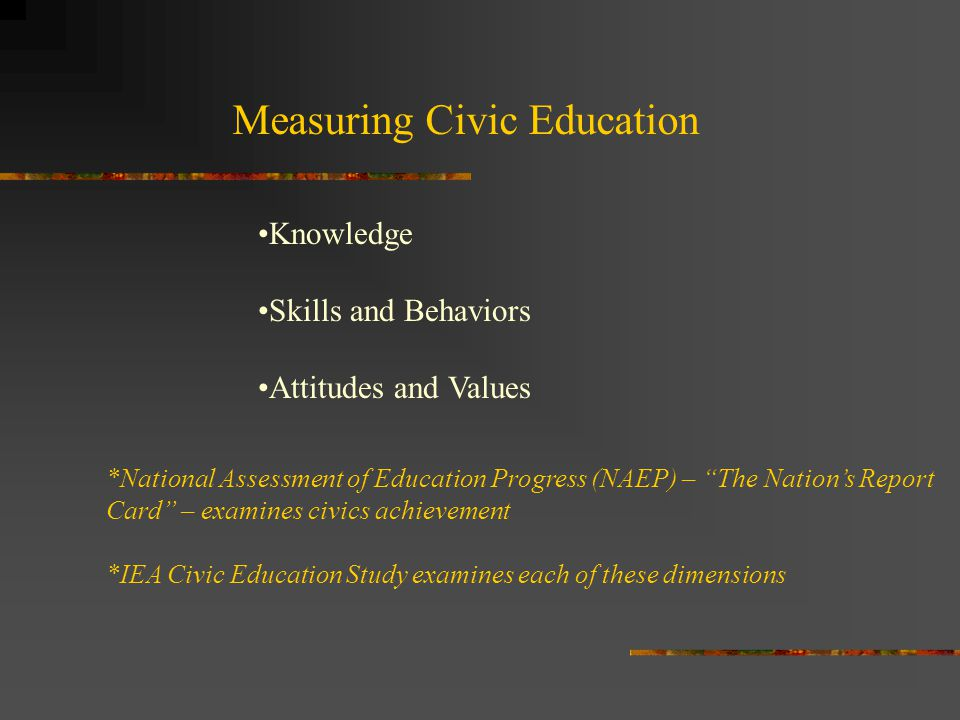 "Measuring Civic Education Knowledge Skills and Behaviors Attitudes and Values *National Assessment of Education Progress (NAEP) – ""The Nation's Report"