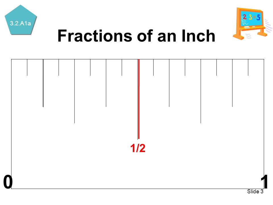 3.2.A1a Slide 3 Fractions of an Inch 1/2 01