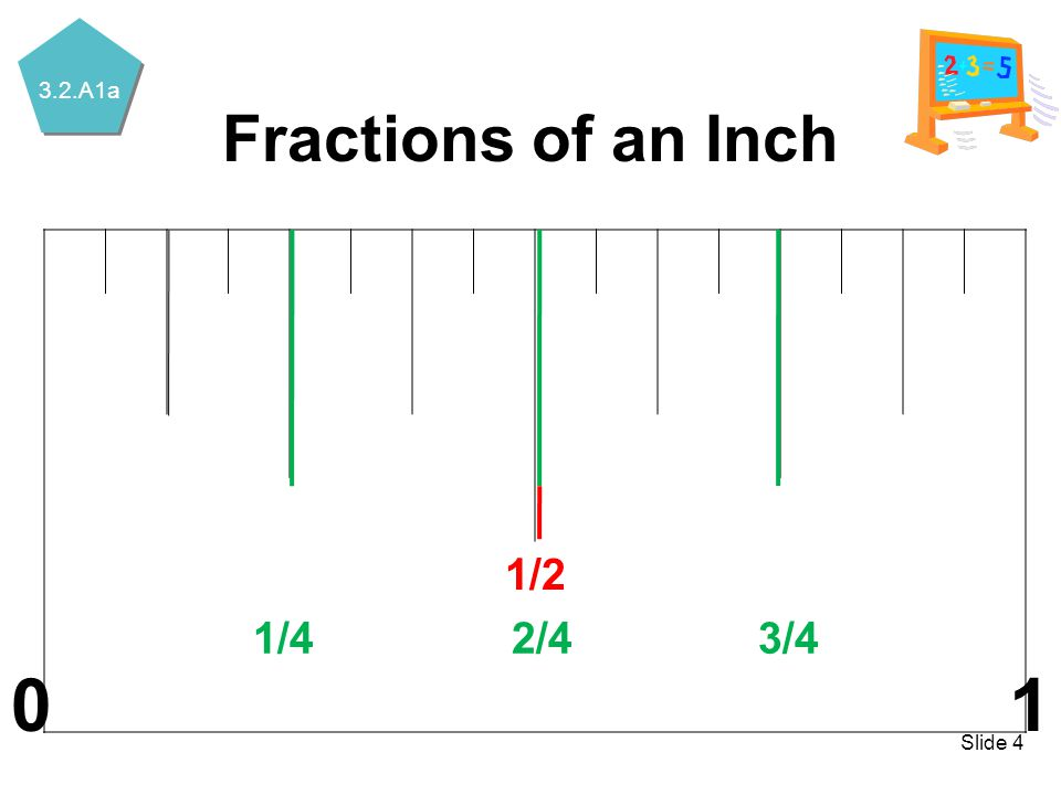 3.2.A1a Slide 4 Fractions of an Inch 1/2 1/4 2/4 3/4 01