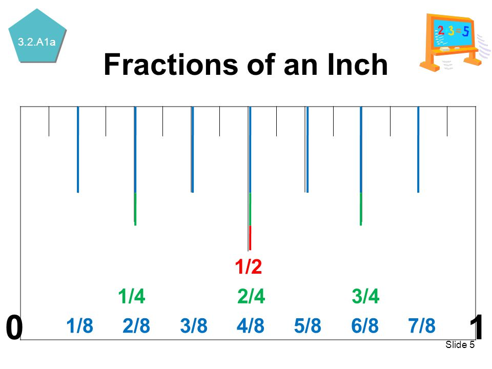 3.2.A1a Slide 5 Fractions of an Inch 1/2 1/4 2/4 3/4 1/8 2/8 3/8 4/8 5/8 6/8 7/8 10