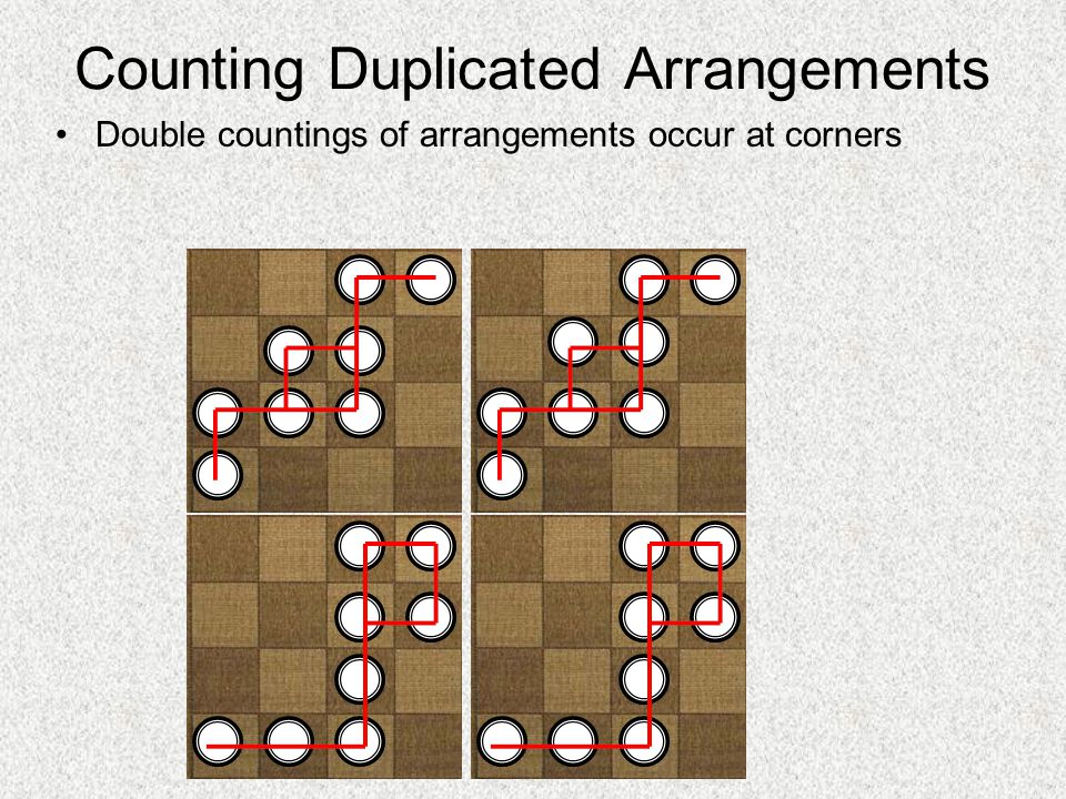 Counting Duplicated Arrangements Double countings of arrangements occur at corners
