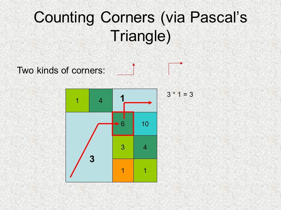 Counting Corners (via Pascal's Triangle) Two kinds of corners: 1 1 1 1 1 2 3 4 1 3 6 10 1 4 20 3 1 3 * 1 = 3