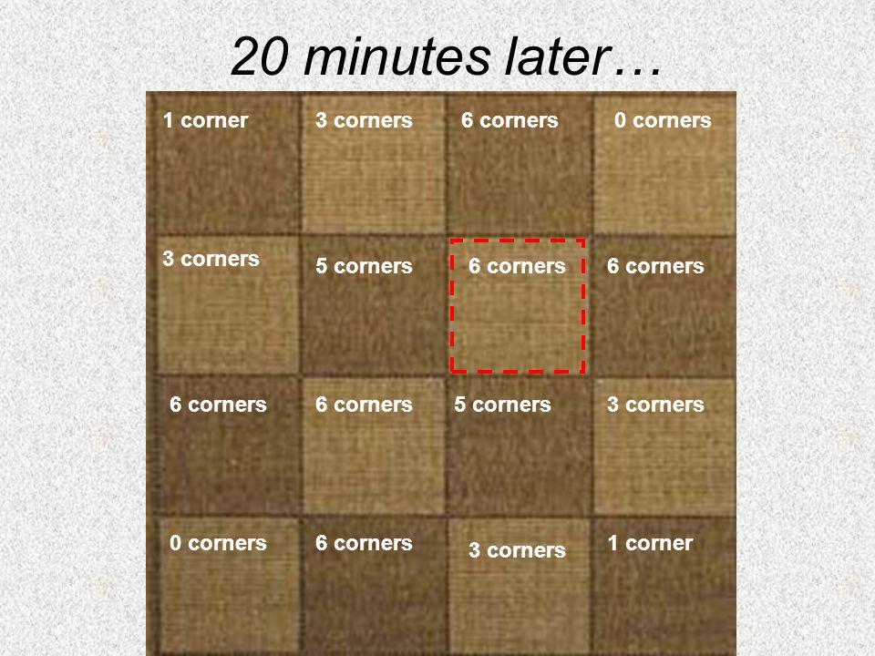 20 minutes later… 1 corner3 corners6 corners0 corners 3 corners 6 corners 0 corners 5 corners 6 corners 5 corners 3 corners 6 corners 3 corners 1 corner
