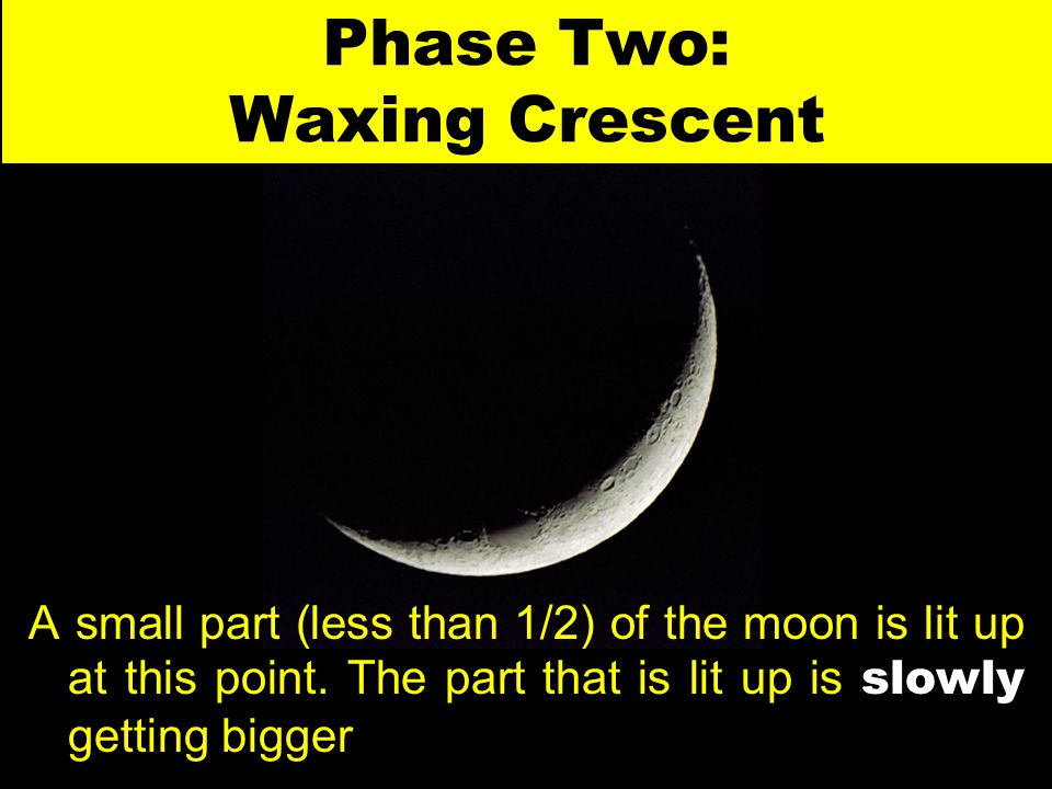 Phase Two: Waxing Crescent A small part (less than 1/2) of the moon is lit up at this point. The part that is lit up is slowly getting bigger