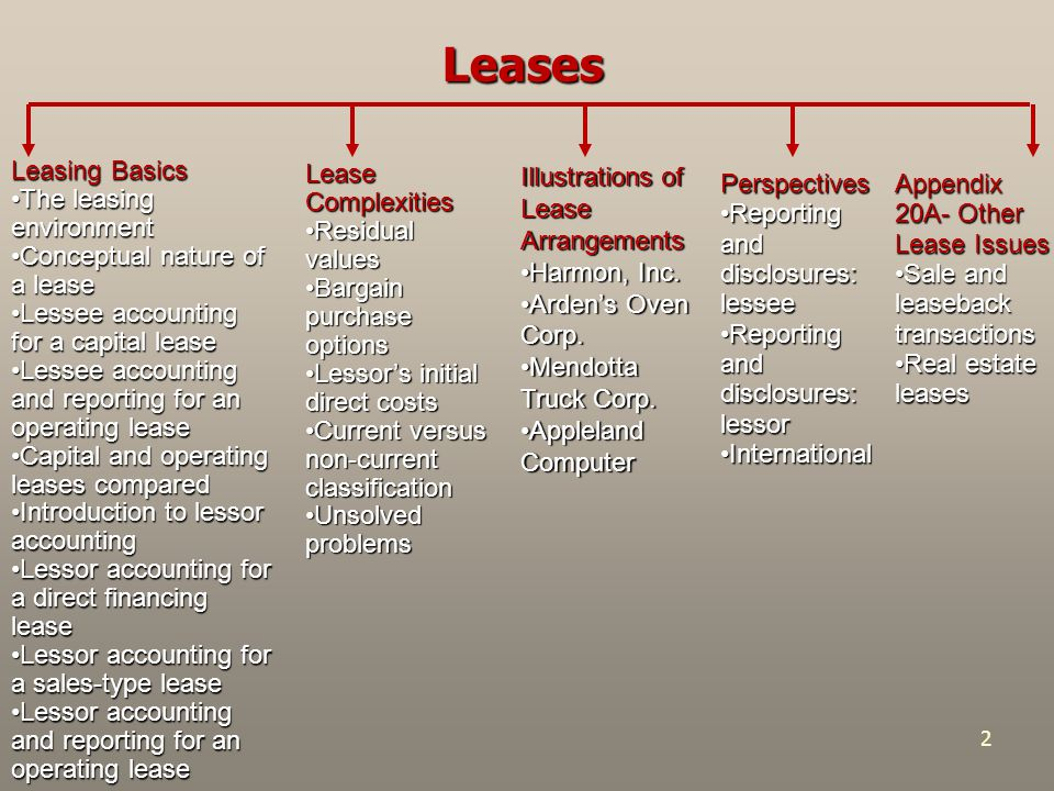 2 Leases Leasing Basics The leasing environmentThe leasing environment Conceptual nature of a leaseConceptual nature of a lease Lessee accounting for