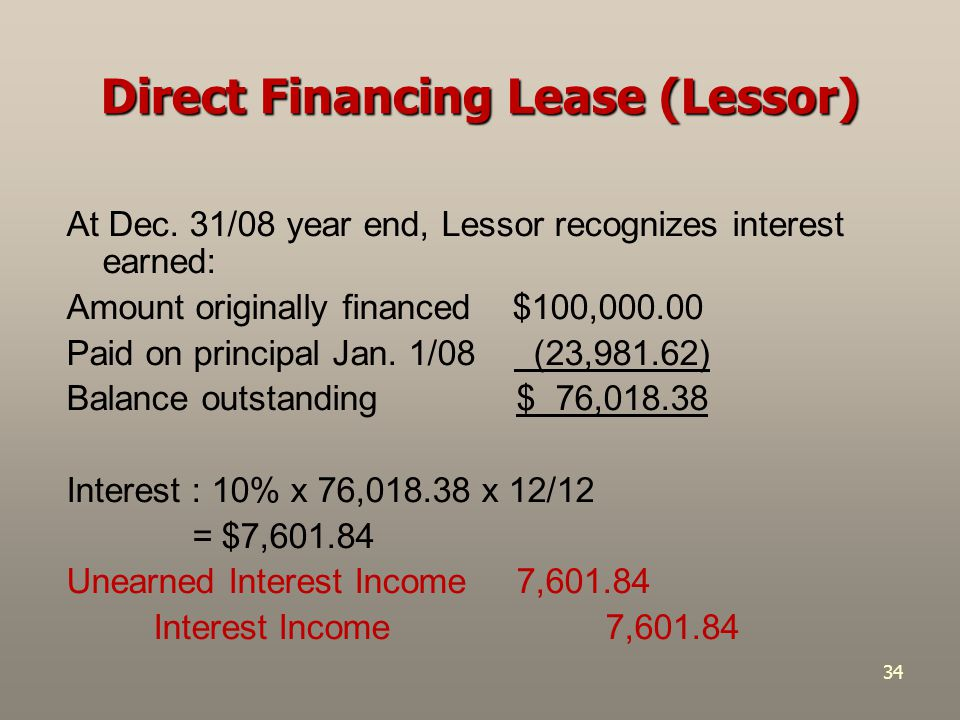 34 At Dec. 31/08 year end, Lessor recognizes interest earned: Amount originally financed $100,000.00 Paid on principal Jan. 1/08 (23,981.62) Balance o