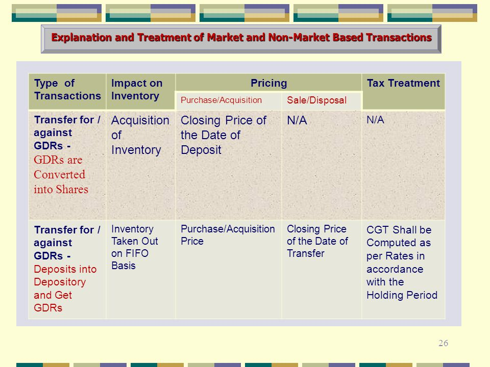 Explanation and Treatment of Market and Non-Market Based Transactions 26 Type of Transactions Impact on Inventory PricingTax Treatment Purchase/Acquisition Sale/Disposal Transfer for / against GDRs - GDRs are Converted into Shares Acquisition of Inventory Closing Price of the Date of Deposit N/A Transfer for / against GDRs - Deposits into Depository and Get GDRs Inventory Taken Out on FIFO Basis Purchase/Acquisition Price Closing Price of the Date of Transfer CGT Shall be Computed as per Rates in accordance with the Holding Period