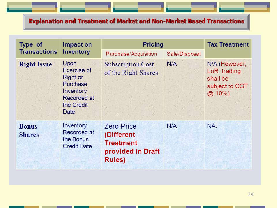 Explanation and Treatment of Market and Non-Market Based Transactions 29 Type of Transactions Impact on Inventory PricingTax Treatment Purchase/AcquisitionSale/Disposal Right Issue Upon Exercise of Right or Purchase, Inventory Recorded at the Credit Date Subscription Cost of the Right Shares N/AN/A (However, LoR trading shall be subject to CGT @ 10%) Bonus Shares Inventory Recorded at the Bonus Credit Date Zero-Price (Different Treatment provided in Draft Rules) N/ANA.