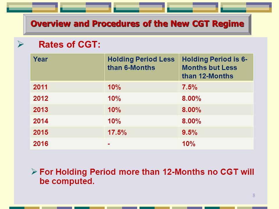  Rates of CGT:  For Holding Period more than 12-Months no CGT will be computed.