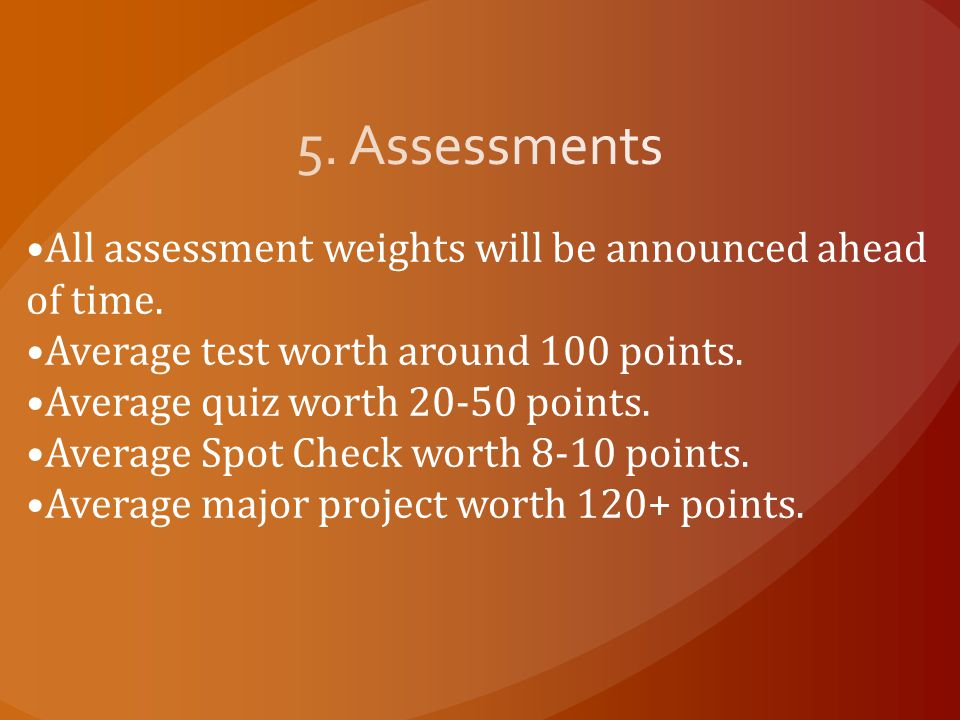 All assessment weights will be announced ahead of time.