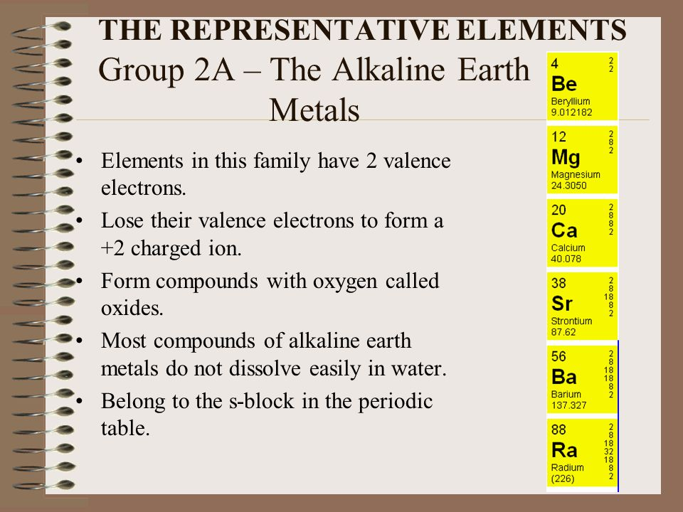 THE REPRESENTATIVE ELEMENTS Group 2A – The Alkaline Earth Metals Elements in this family have 2 valence electrons. Lose their valence electrons to for
