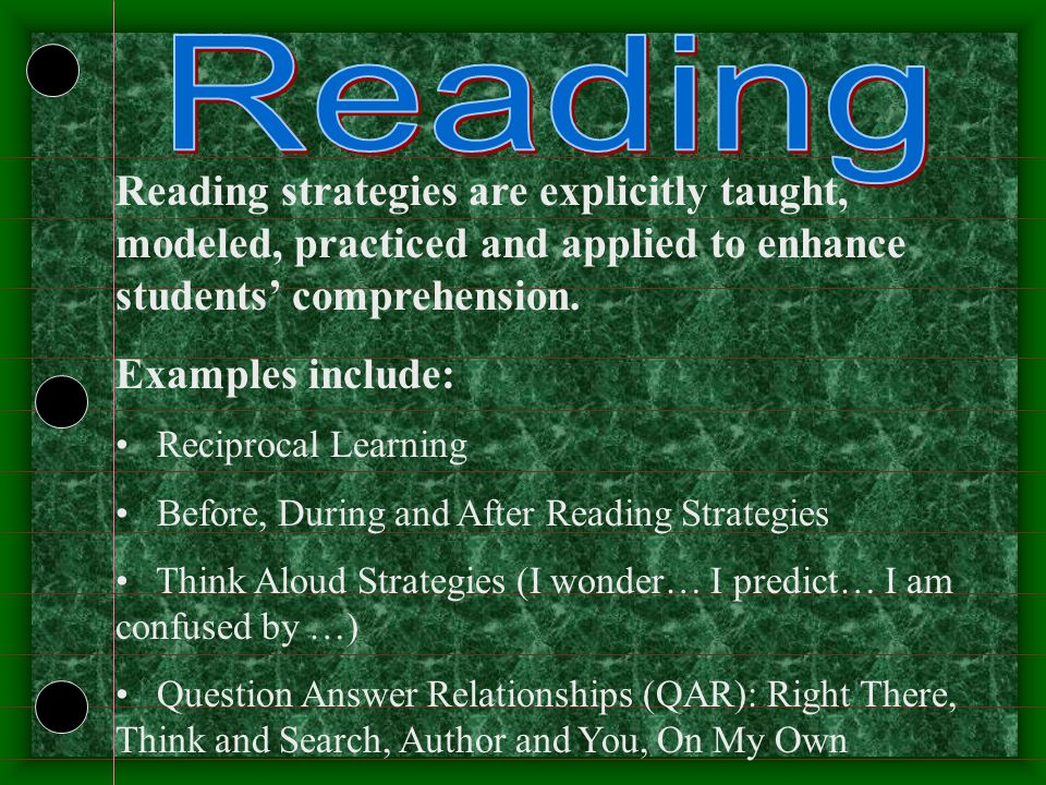 Reading strategies are explicitly taught, modeled, practiced and applied to enhance students' comprehension.
