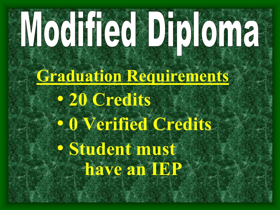 Graduation Requirements 20 Credits 0 Verified Credits Student must have an IEP