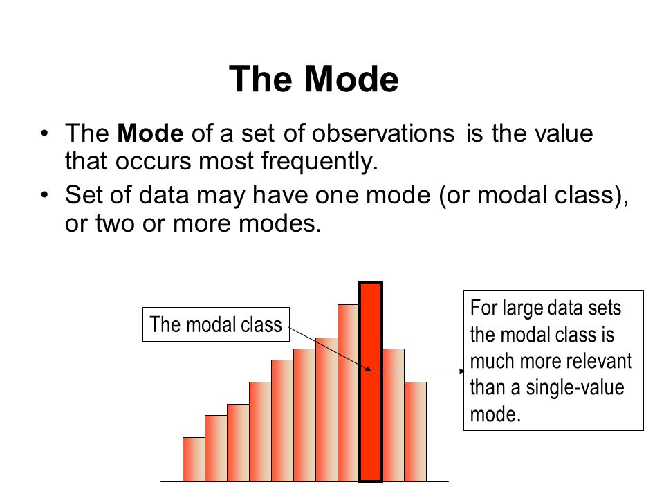 The Mode of a set of observations is the value that occurs most frequently. Set of data may have one mode (or modal class), or two or more modes. The