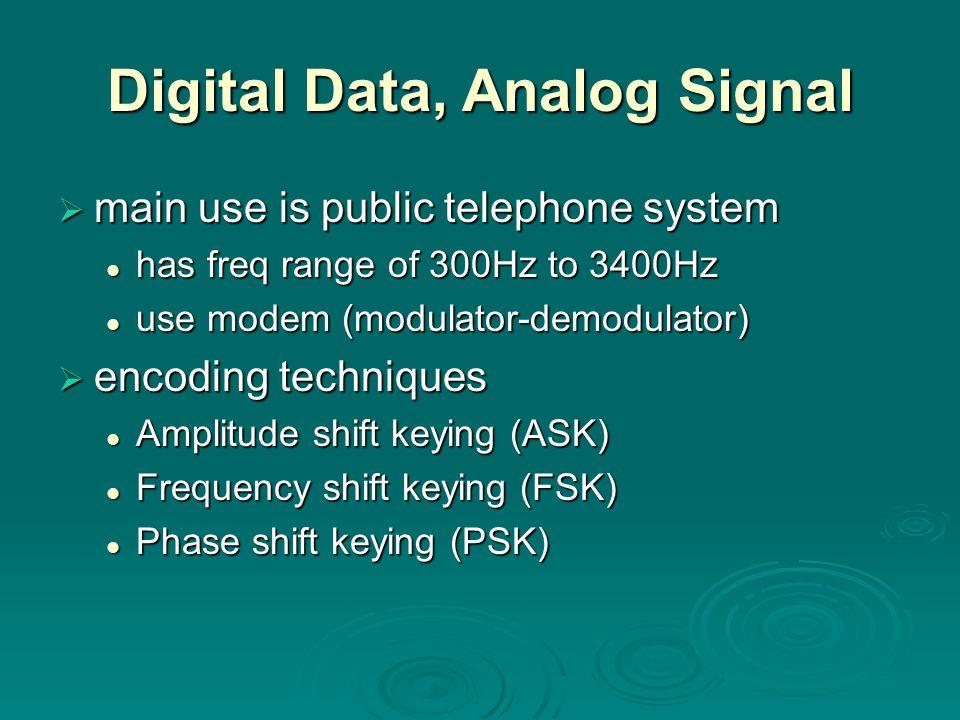 Digital Data, Analog Signal  main use is public telephone system has freq range of 300Hz to 3400Hz has freq range of 300Hz to 3400Hz use modem (modulator-demodulator) use modem (modulator-demodulator)  encoding techniques Amplitude shift keying (ASK) Amplitude shift keying (ASK) Frequency shift keying (FSK) Frequency shift keying (FSK) Phase shift keying (PSK) Phase shift keying (PSK)