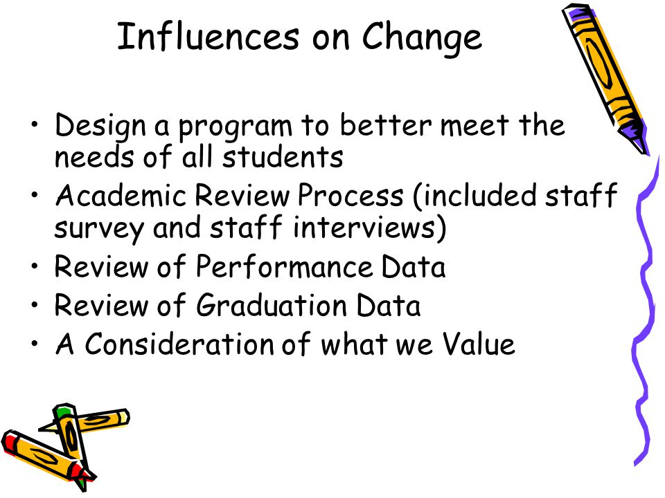 Influences on Change Design a program to better meet the needs of all students Academic Review Process (included staff survey and staff interviews) Review of Performance Data Review of Graduation Data A Consideration of what we Value