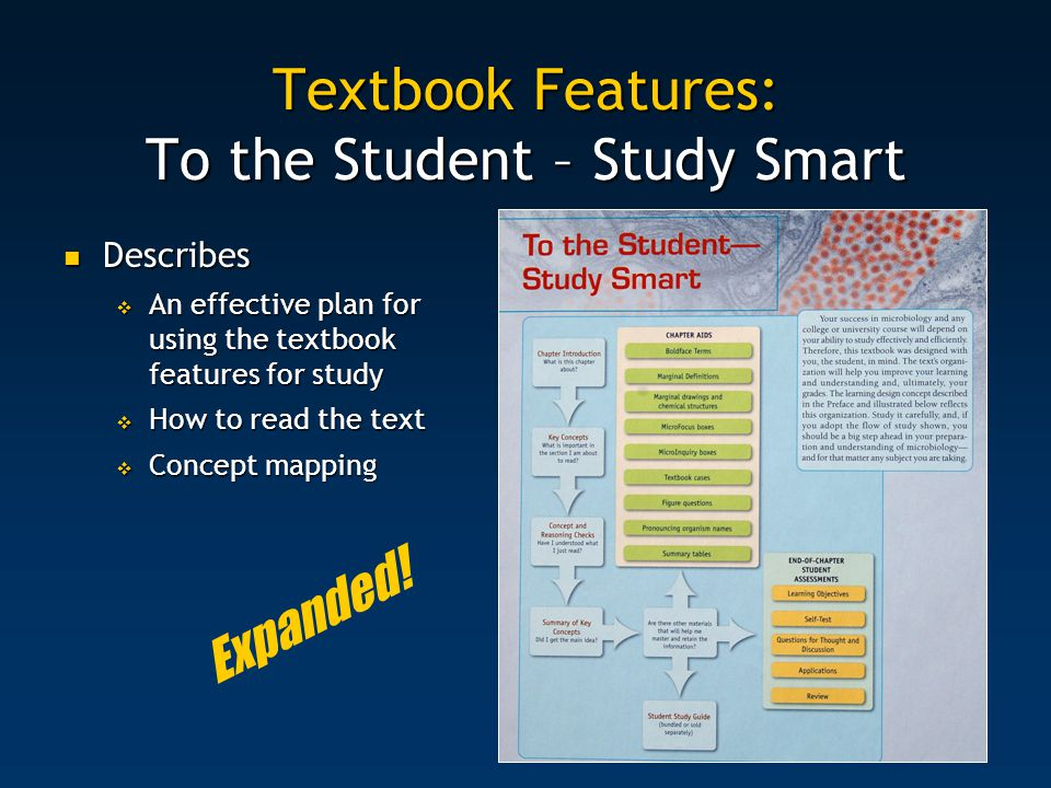 Describes Describes  An effective plan for using the textbook features for study  How to read the text  Concept mapping Textbook Features: To the S