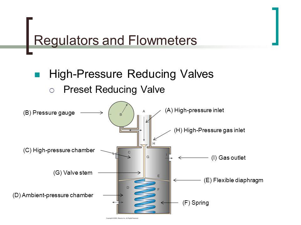Regulators and Flowmeters High-Pressure Reducing Valves  Preset Reducing Valve (H) High-Pressure gas inlet (G) Valve stem (B) Pressure gauge (E) Flexible diaphragm (D) Ambient-pressure chamber (F) Spring (C) High-pressure chamber (A) High-pressure inlet (I) Gas outlet
