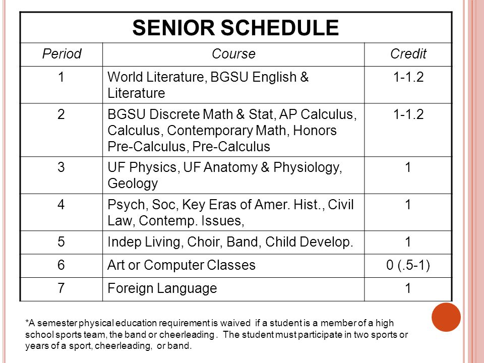 SENIOR SCHEDULE PeriodCourseCredit 1World Literature, BGSU English & Literature 1-1.2 2BGSU Discrete Math & Stat, AP Calculus, Calculus, Contemporary