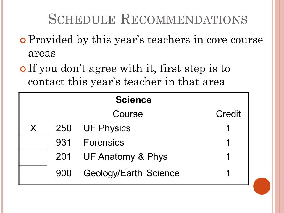 S CHEDULE R ECOMMENDATIONS Provided by this year's teachers in core course areas If you don't agree with it, first step is to contact this year's teacher in that area Science CourseCredit X250UF Physics1 931Forensics1 201UF Anatomy & Phys1 900Geology/Earth Science1