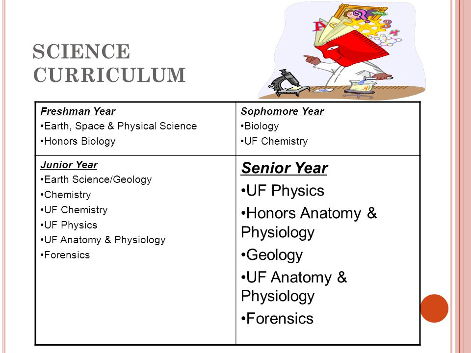 SCIENCE CURRICULUM Freshman Year Earth, Space & Physical Science Honors Biology Sophomore Year Biology UF Chemistry Junior Year Earth Science/Geology Chemistry UF Chemistry UF Physics UF Anatomy & Physiology Forensics Senior Year UF Physics Honors Anatomy & Physiology Geology UF Anatomy & Physiology Forensics