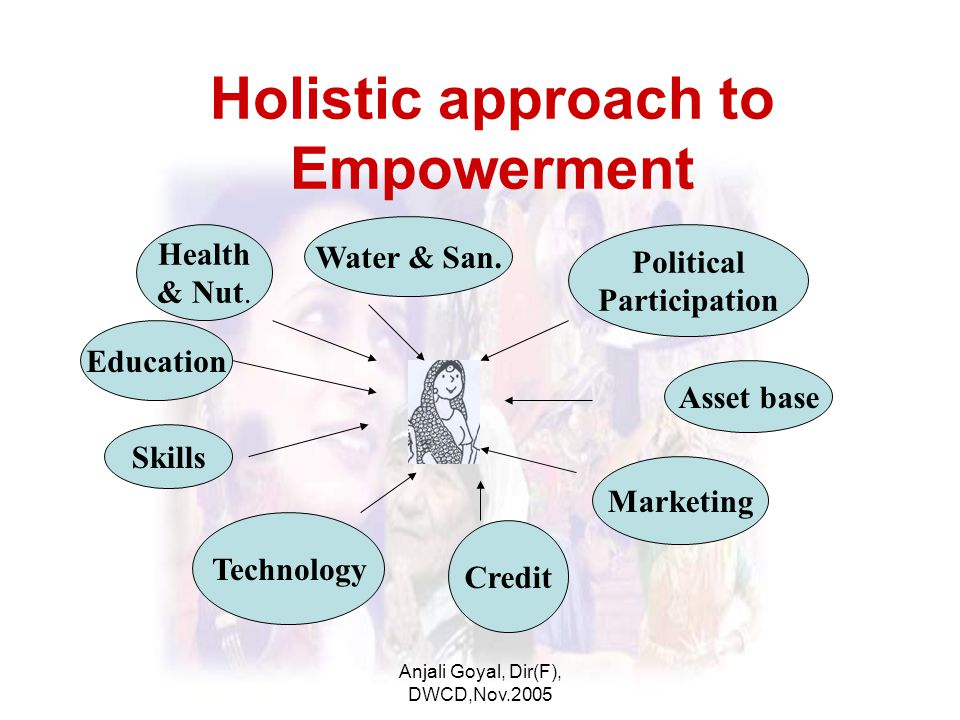 Anjali Goyal, Dir(F), DWCD,Nov.2005 Holistic approach to Empowerment Health & Nut.