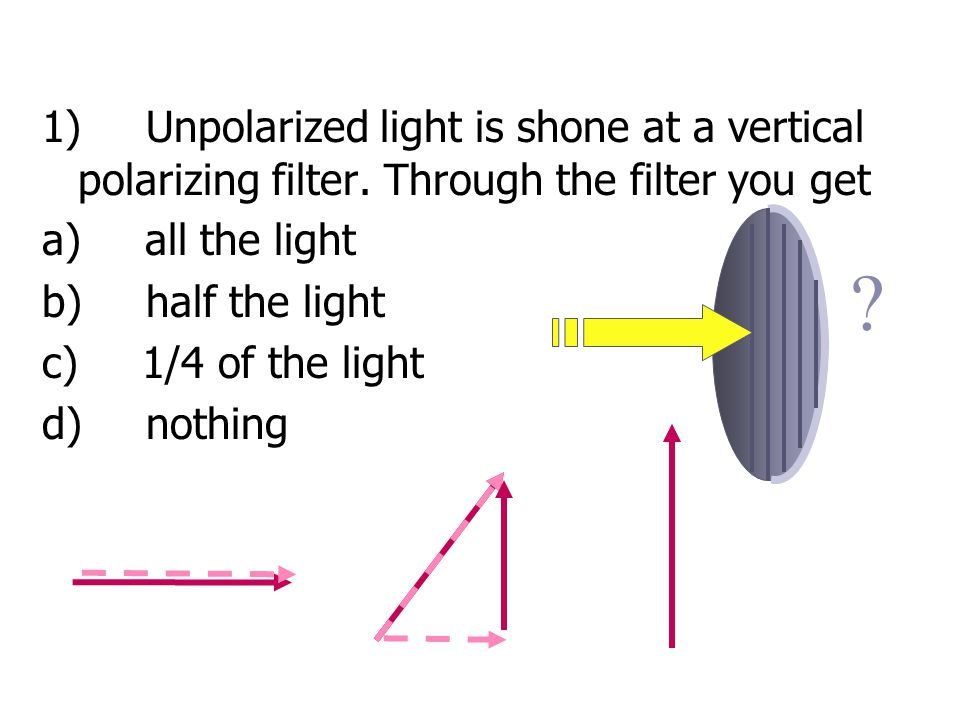 1) Unpolarized light is shone at a vertical polarizing filter.