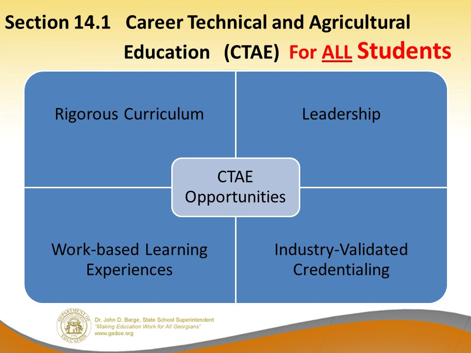 Section 14.1 Career Technical and Agricultural Education (CTAE) For ALL Students