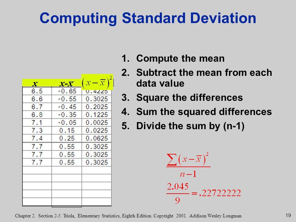 19 Chapter 2. Section 2-5. Triola, Elementary Statistics, Eighth Edition. Copyright 2001. Addison Wesley Longman Computing Standard Deviation 1.Comput