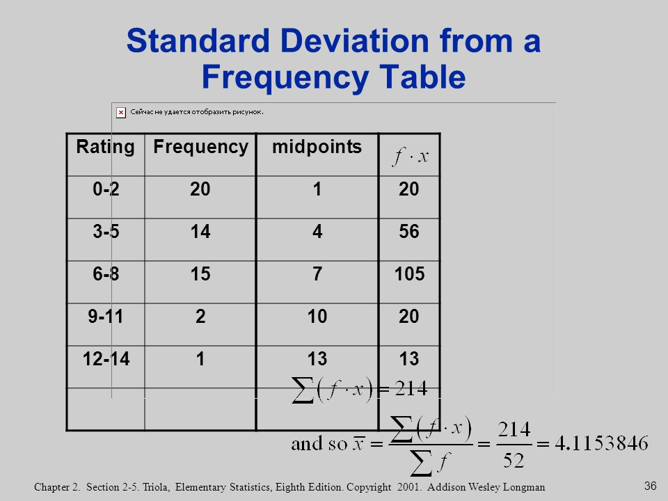 36 Chapter 2. Section 2-5. Triola, Elementary Statistics, Eighth Edition. Copyright 2001. Addison Wesley Longman Standard Deviation from a Frequency T