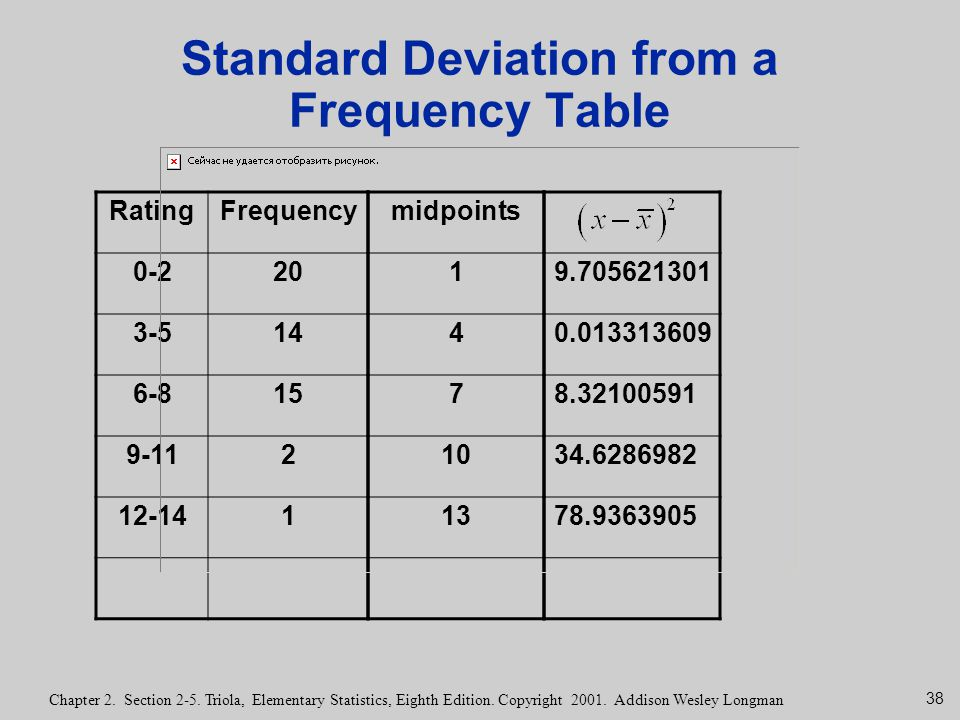 38 Chapter 2. Section 2-5. Triola, Elementary Statistics, Eighth Edition. Copyright 2001. Addison Wesley Longman Standard Deviation from a Frequency T