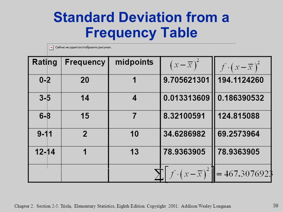 39 Chapter 2. Section 2-5. Triola, Elementary Statistics, Eighth Edition. Copyright 2001. Addison Wesley Longman Standard Deviation from a Frequency T