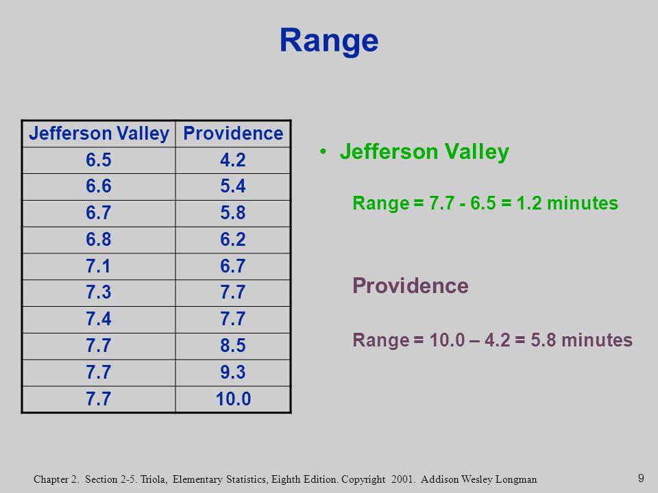 9 Chapter 2. Section 2-5. Triola, Elementary Statistics, Eighth Edition. Copyright 2001. Addison Wesley Longman Range Jefferson Valley Range = 7.7 - 6