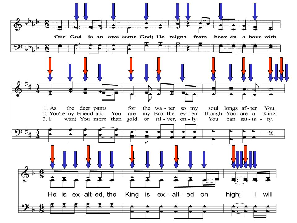 Another part of the time of a music involves rhythm or the syncopations of a song.
