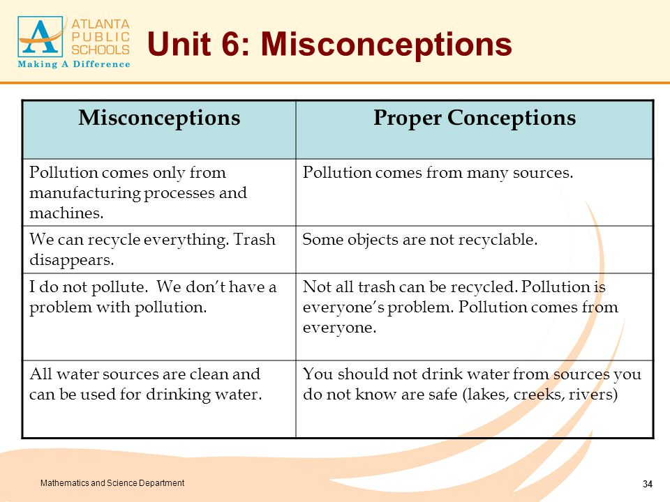 Mathematics and Science Department Unit 6: Misconceptions 34 MisconceptionsProper Conceptions Pollution comes only from manufacturing processes and ma