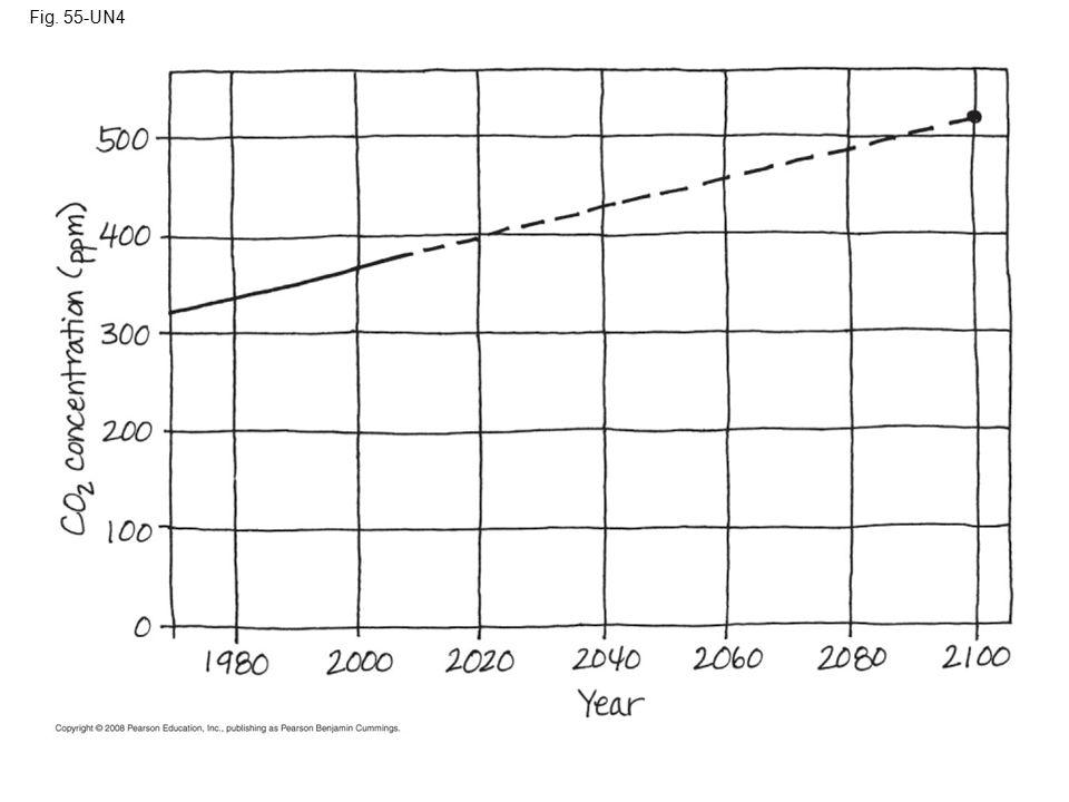 Fig. 55-UN4