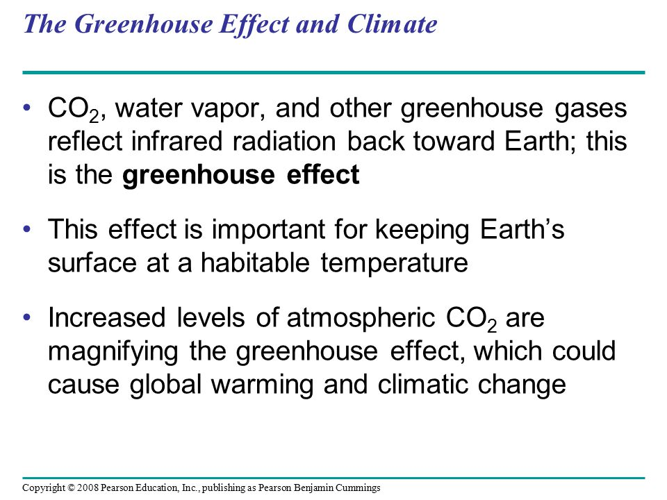 Copyright © 2008 Pearson Education, Inc., publishing as Pearson Benjamin Cummings The Greenhouse Effect and Climate CO 2, water vapor, and other green