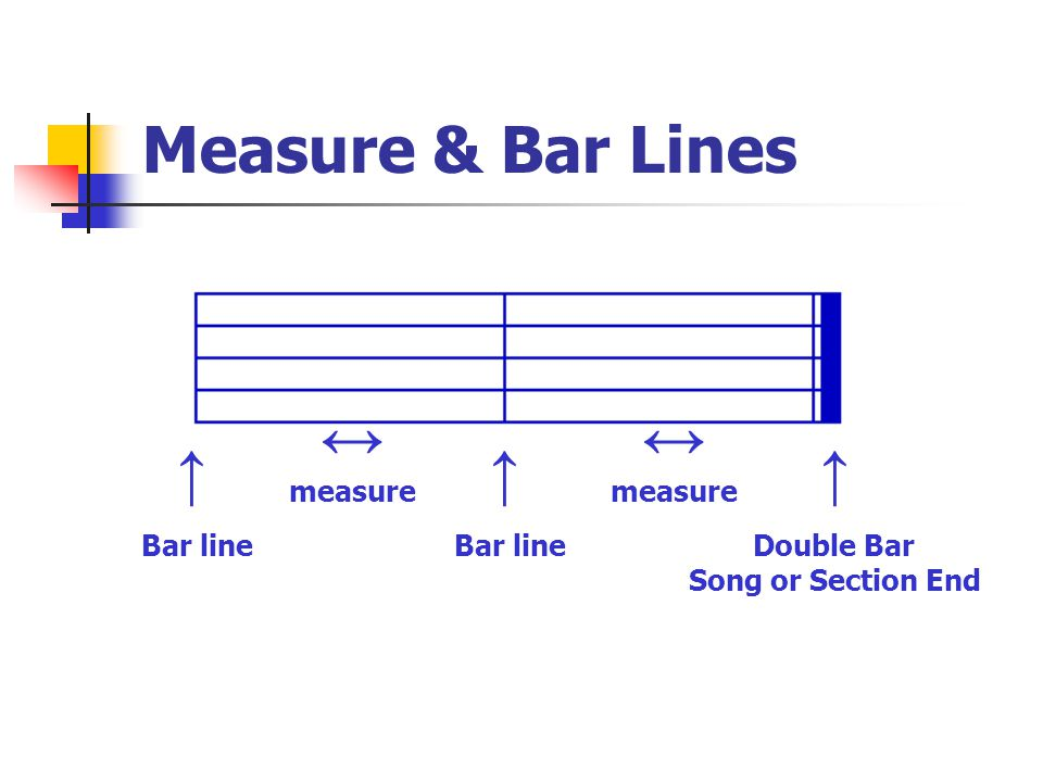 Measure & Bar Lines ↑ ↔ measure Bar line ↑ ↔ measure Double Bar Song or Section End ↑ Bar line